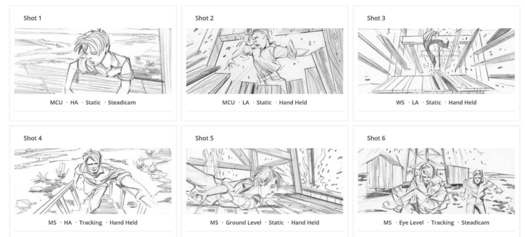 Experimental podcasting - Storyboard it